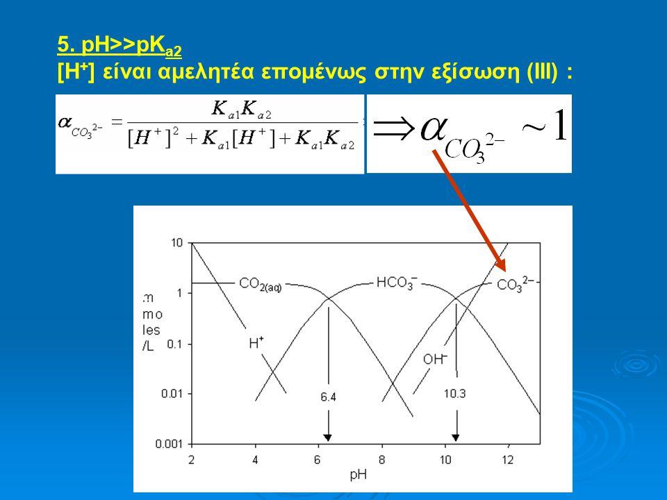 5. pH>>pΚa2 [Η+] είναι αμελητέα επομένως στην εξίσωση (III) :